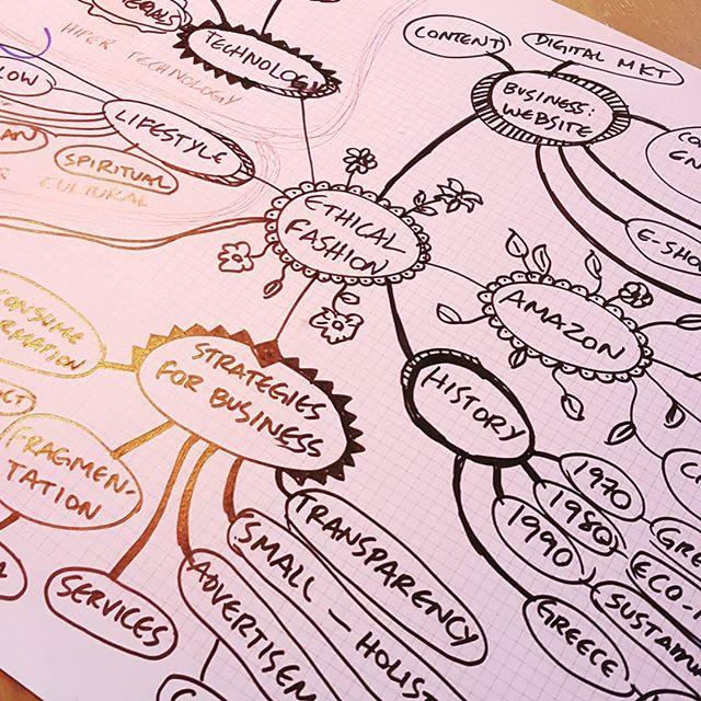 """Mapa conceitual que apresentei na mesa-redonda """"Discover and Enjoy Ethical Fashion"""", no evento Impact City, em 2019, em Haia, Holanda. Alguns conceitos da disciplina """"Moda e Sustentabilidade"""" ainda estavam lá."""